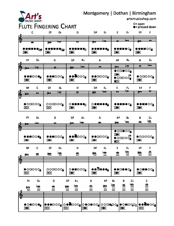 art's flute fingering chart